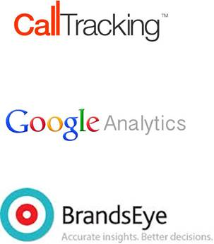Call Tracking, Google analytics, Brandseye